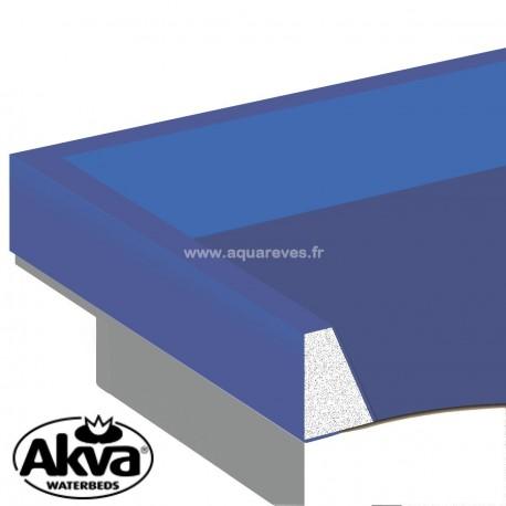 Liner de sécurité Akva softside