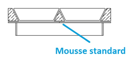 Mousse standard